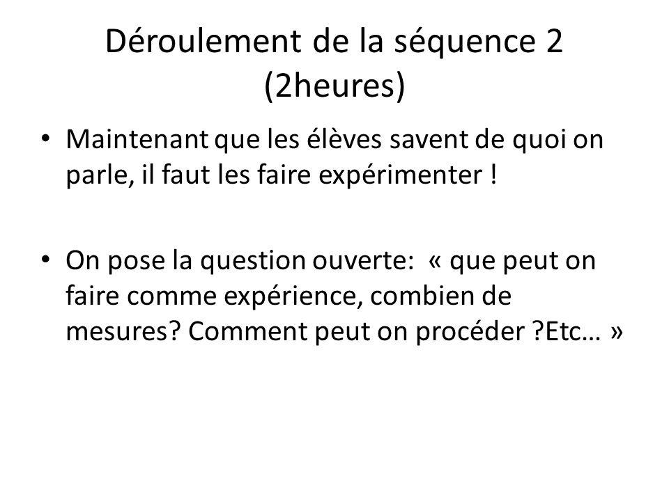 Déroulement de la séquence 2 (2heures)