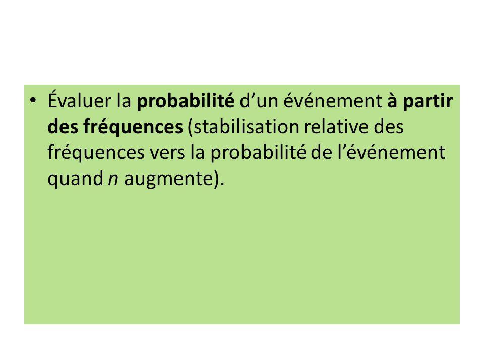 Évaluer la probabilité d'un événement à partir des fréquences (stabilisation relative des fréquences vers la probabilité de l'événement quand n augmente).