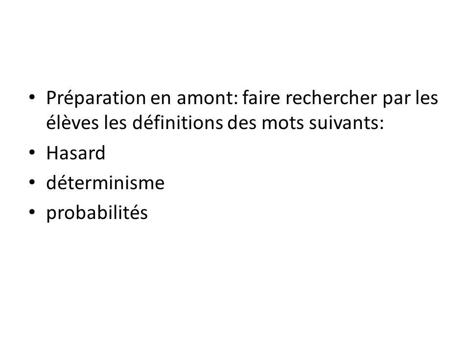 Préparation en amont: faire rechercher par les élèves les définitions des mots suivants: