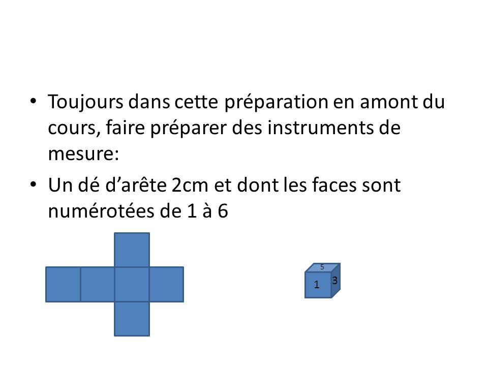 Un dé d'arête 2cm et dont les faces sont numérotées de 1 à 6