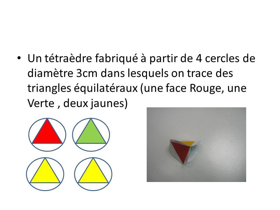 Un tétraèdre fabriqué à partir de 4 cercles de diamètre 3cm dans lesquels on trace des triangles équilatéraux (une face Rouge, une Verte , deux jaunes)