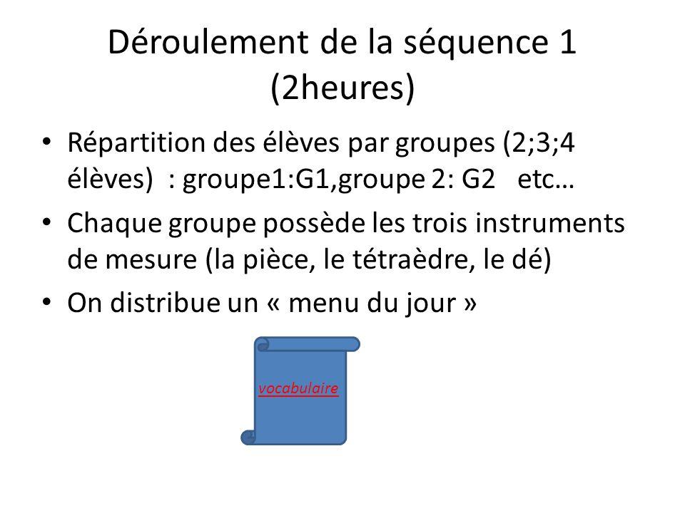 Déroulement de la séquence 1 (2heures)