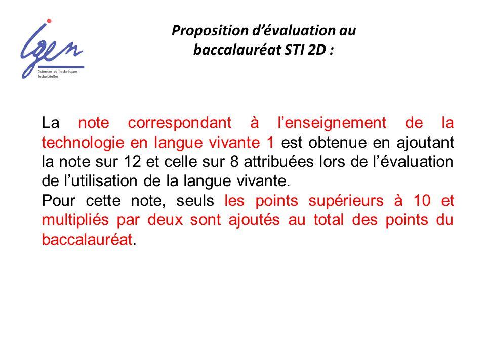 Proposition d'évaluation au baccalauréat STI 2D :