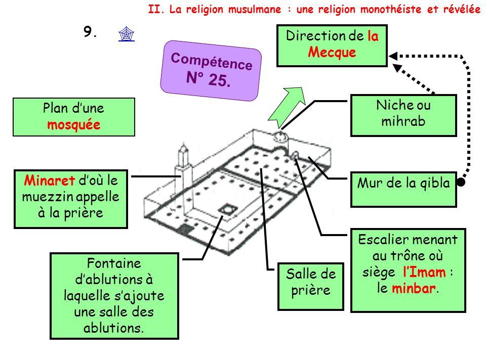  N° 25. 9. Direction de la Mecque Compétence Niche ou mihrab