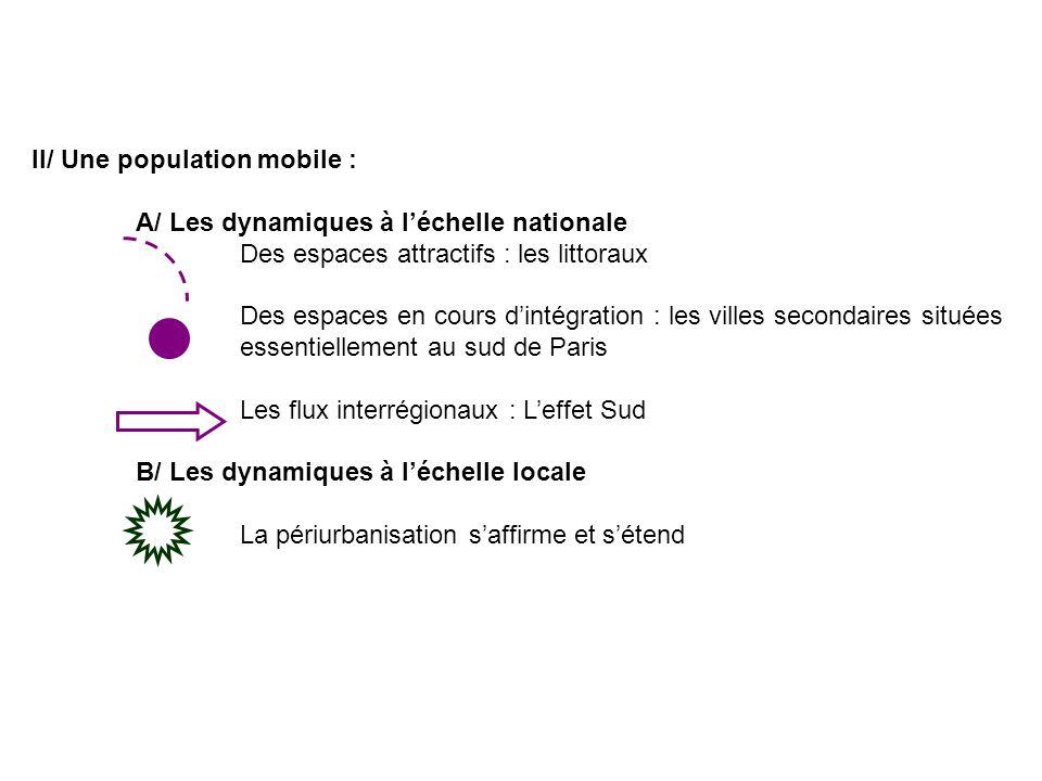 II/ Une population mobile :