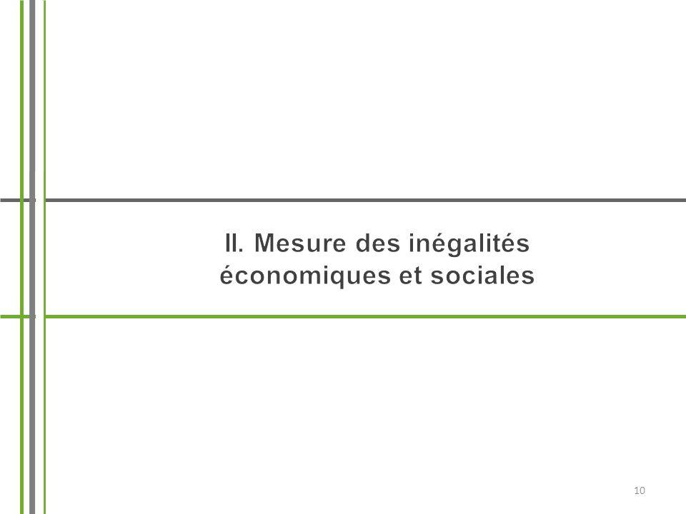II. Mesure des inégalités économiques et sociales