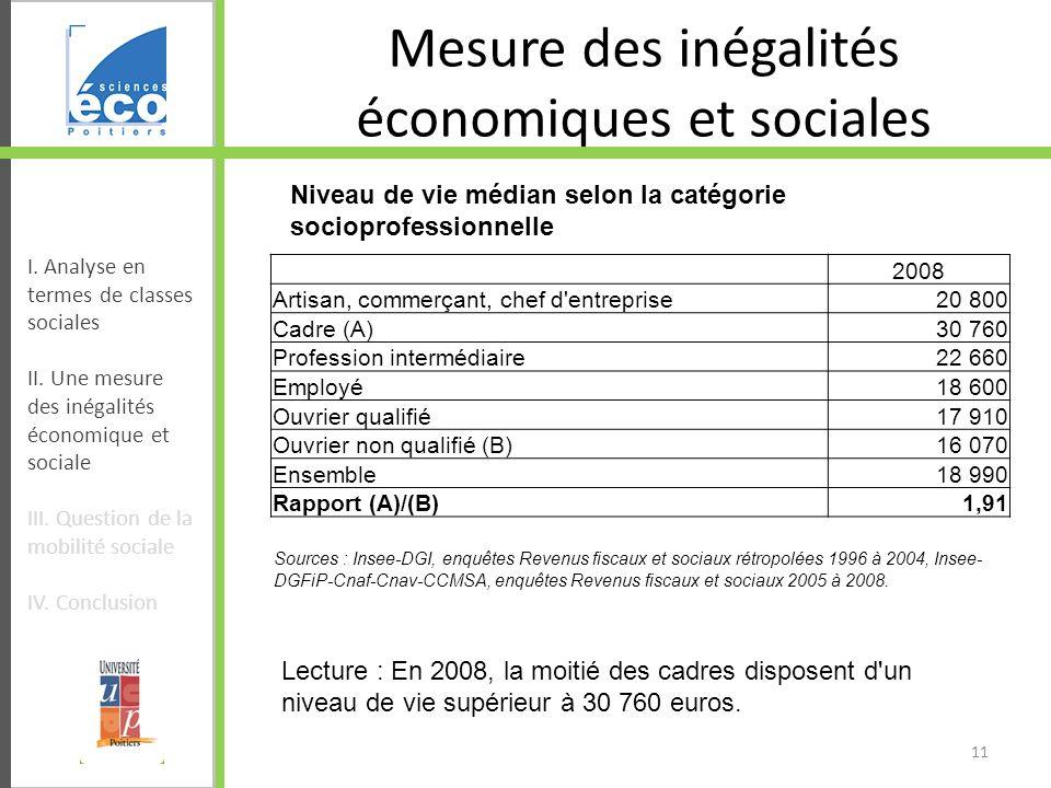 Mesure des inégalités économiques et sociales
