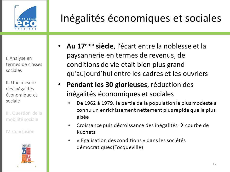 Inégalités économiques et sociales