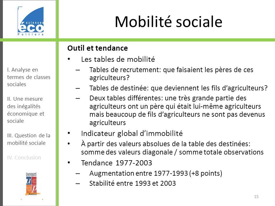Mobilité sociale Outil et tendance Les tables de mobilité