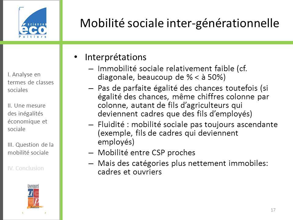 Mobilité sociale inter-générationnelle