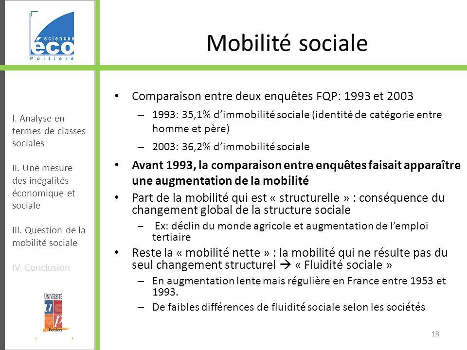 Mobilité sociale Comparaison entre deux enquêtes FQP: 1993 et 2003