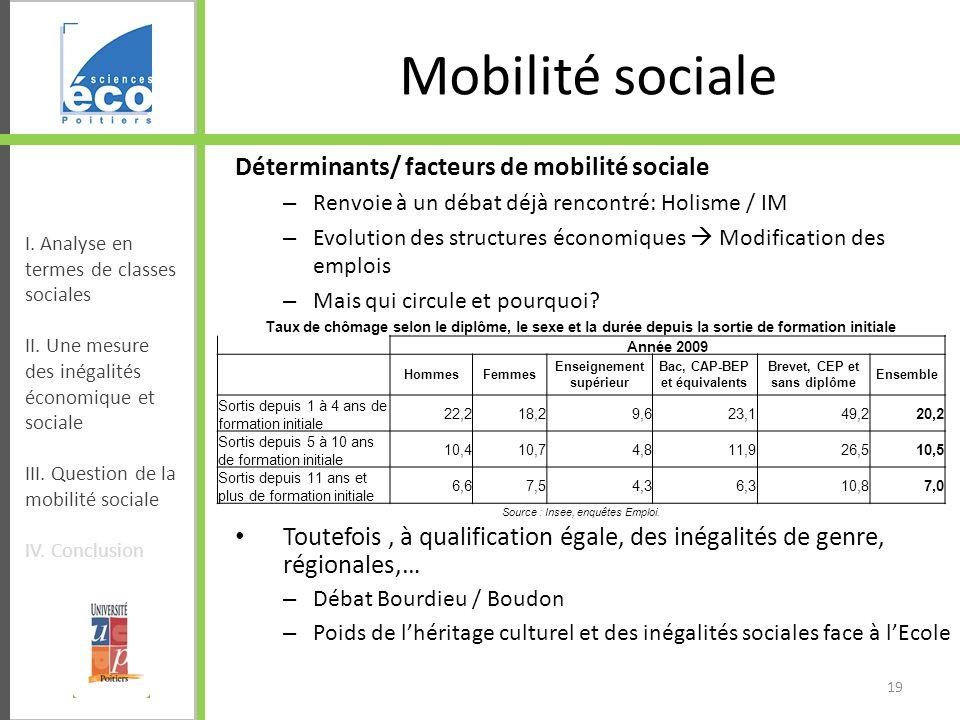Mobilité sociale Déterminants/ facteurs de mobilité sociale