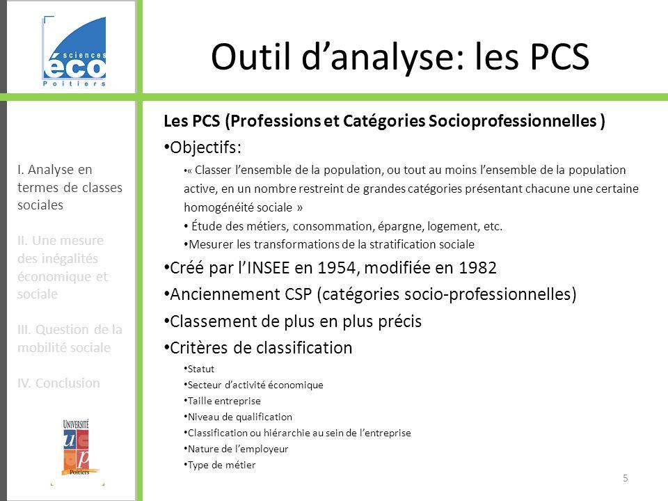 Outil d'analyse: les PCS