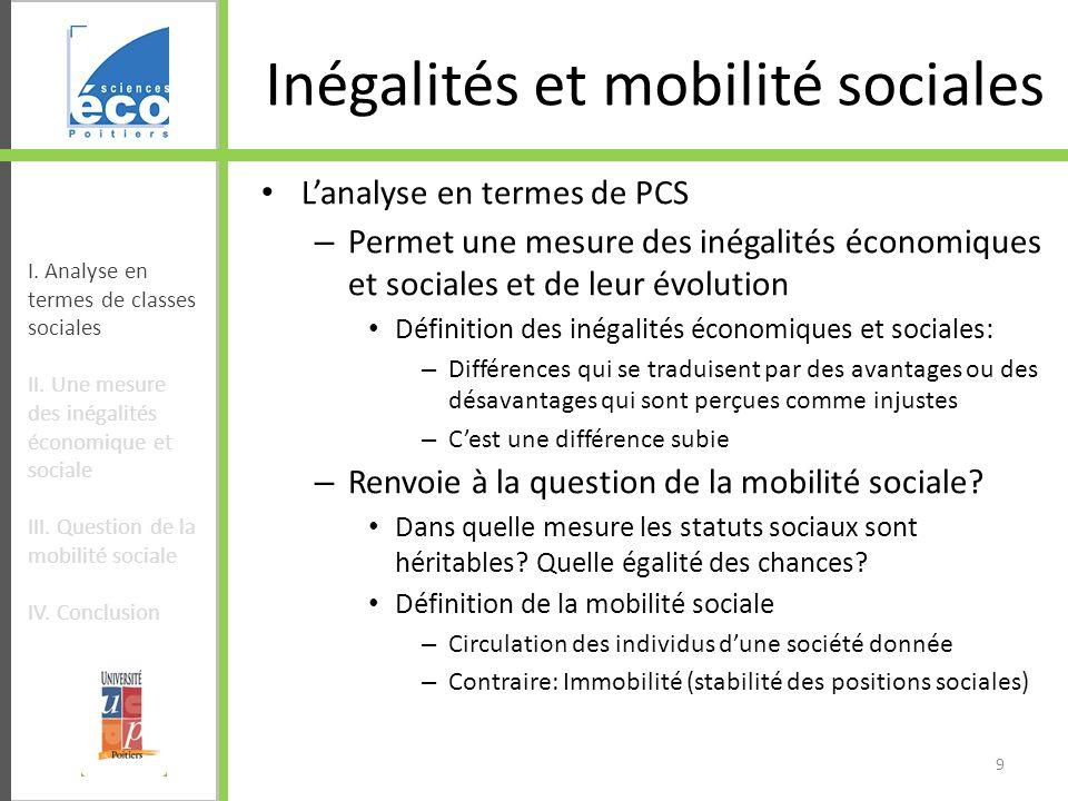 Inégalités et mobilité sociales