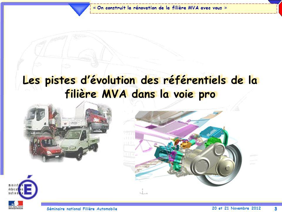 Les pistes d'évolution des référentiels de la filière MVA dans la voie pro