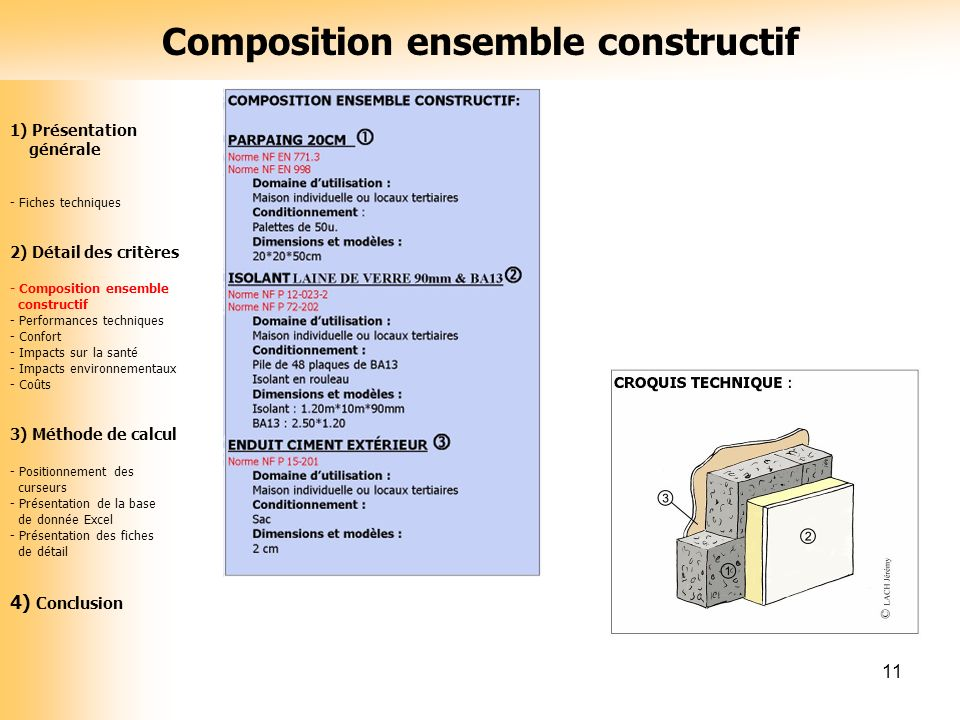 Composition ensemble constructif