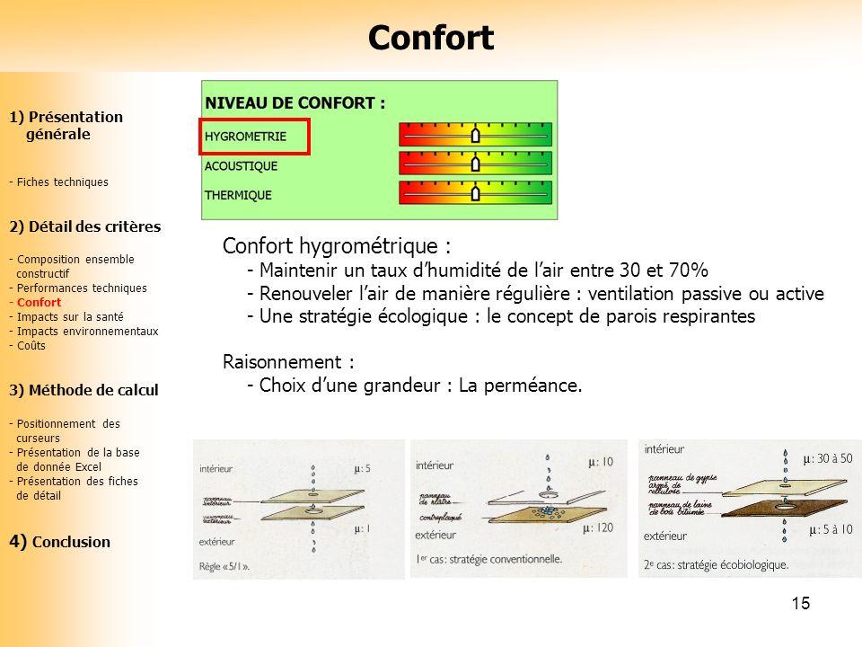 Confort Confort hygrométrique :