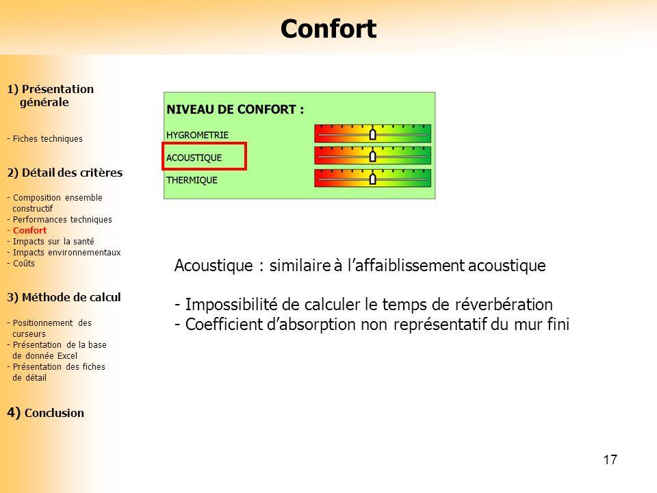 Confort Acoustique : similaire à l'affaiblissement acoustique