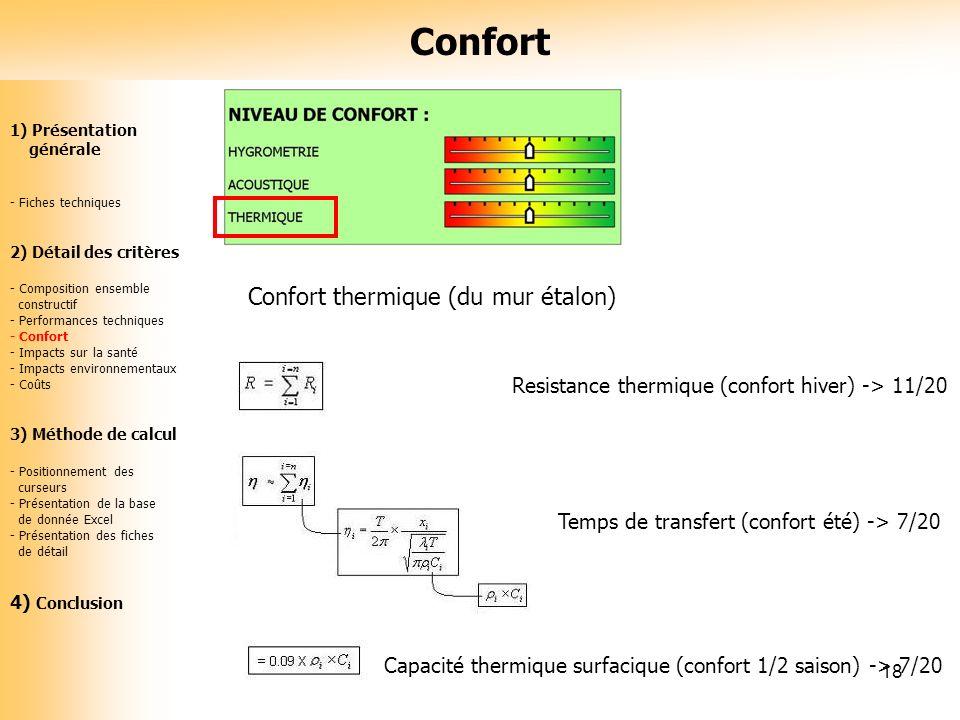 Confort Confort thermique (du mur étalon)