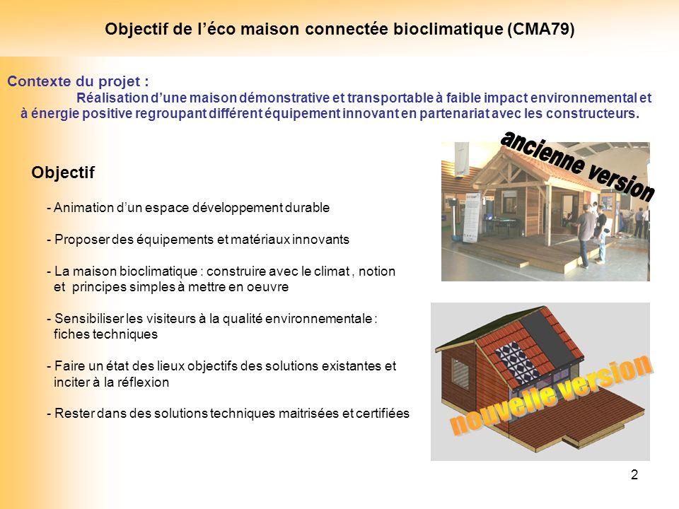 Objectif de l'éco maison connectée bioclimatique (CMA79)