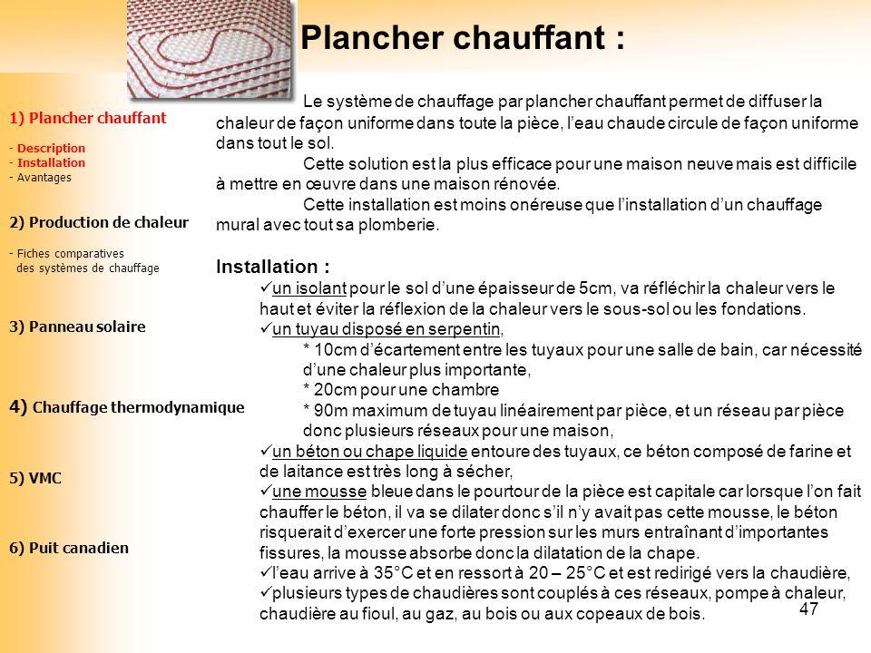 1) Plancher chauffant Description. Installation. Avantages. 2) Production de chaleur. Fiches comparatives.