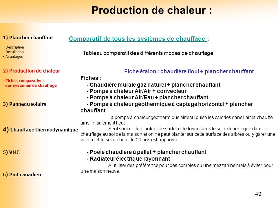 Production de chaleur :