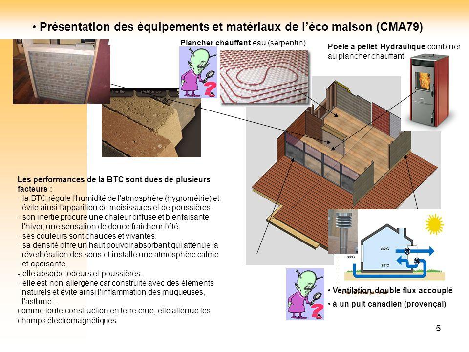 Présentation des équipements et matériaux de l'éco maison (CMA79)