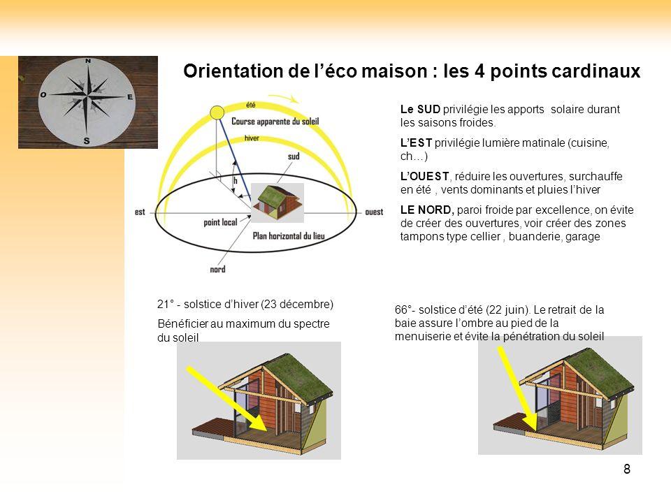 Orientation de l'éco maison : les 4 points cardinaux