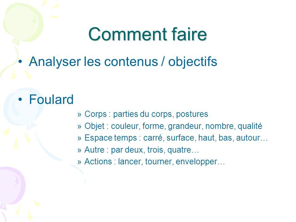 Comment faire Analyser les contenus / objectifs Foulard