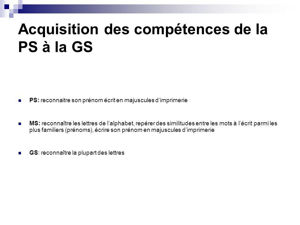 Acquisition des compétences de la PS à la GS