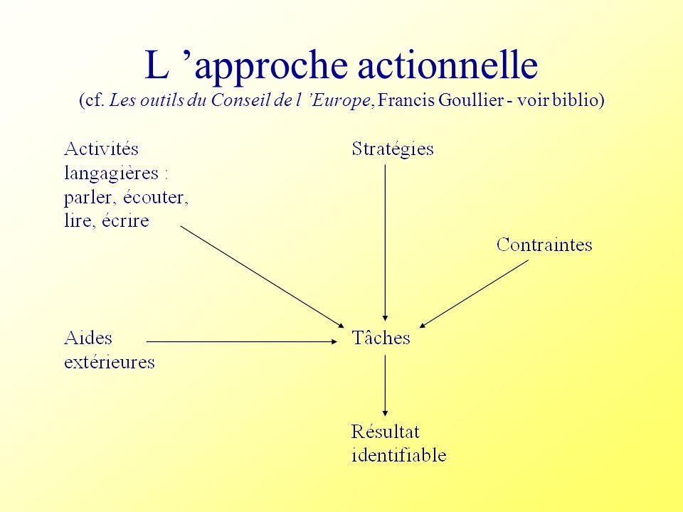 L 'approche actionnelle (cf