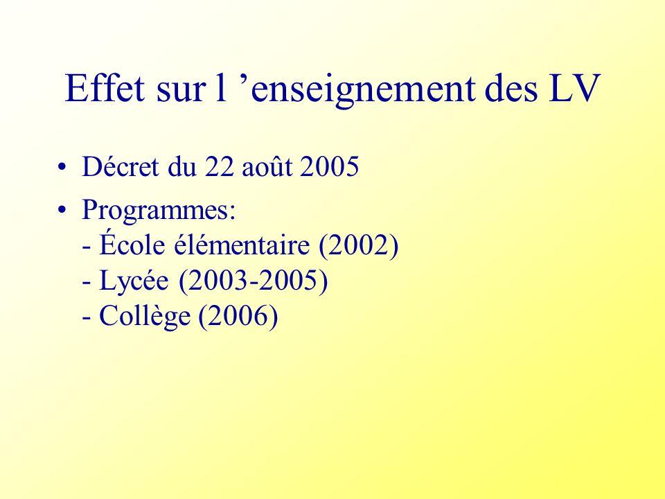 Effet sur l 'enseignement des LV