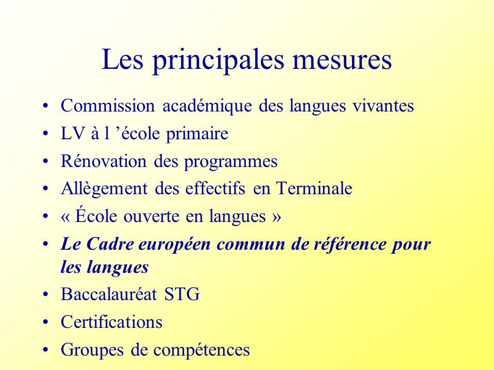 Les principales mesures