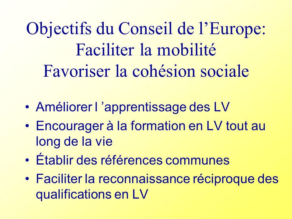 Objectifs du Conseil de l'Europe: Faciliter la mobilité Favoriser la cohésion sociale