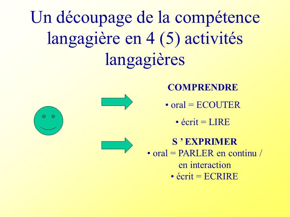 oral = PARLER en continu / en interaction