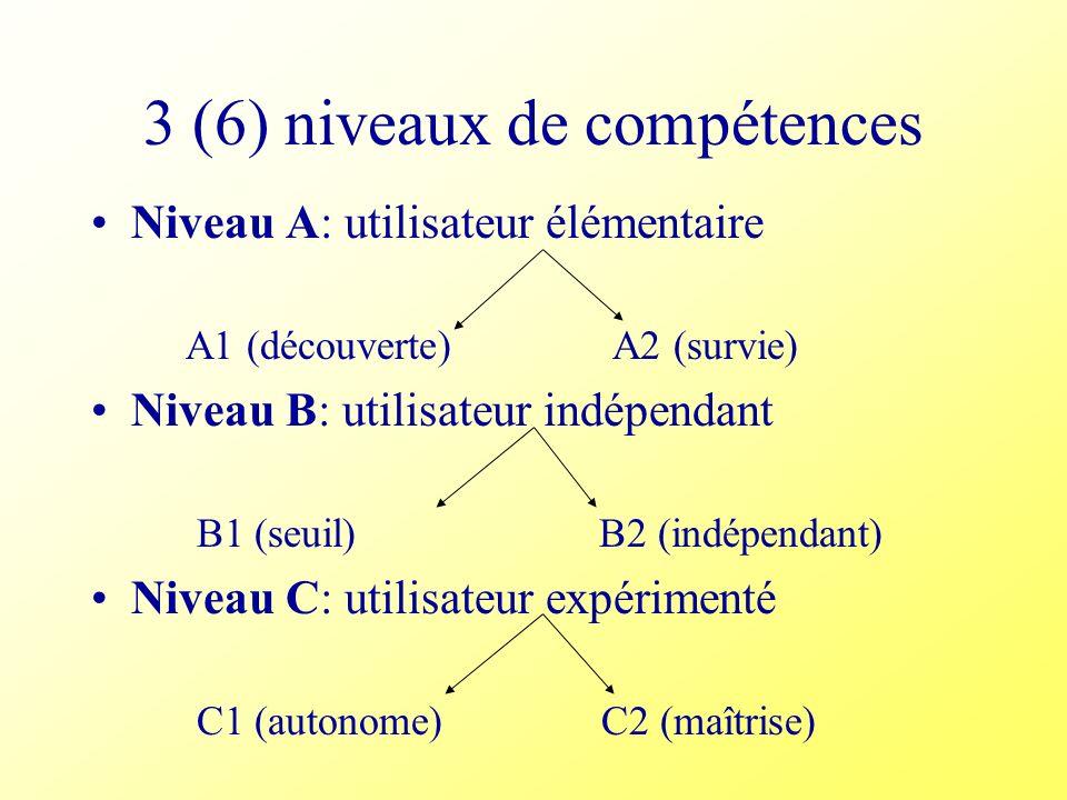 3 (6) niveaux de compétences