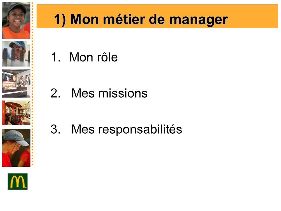 1) Mon métier de manager Mon rôle 2. Mes missions
