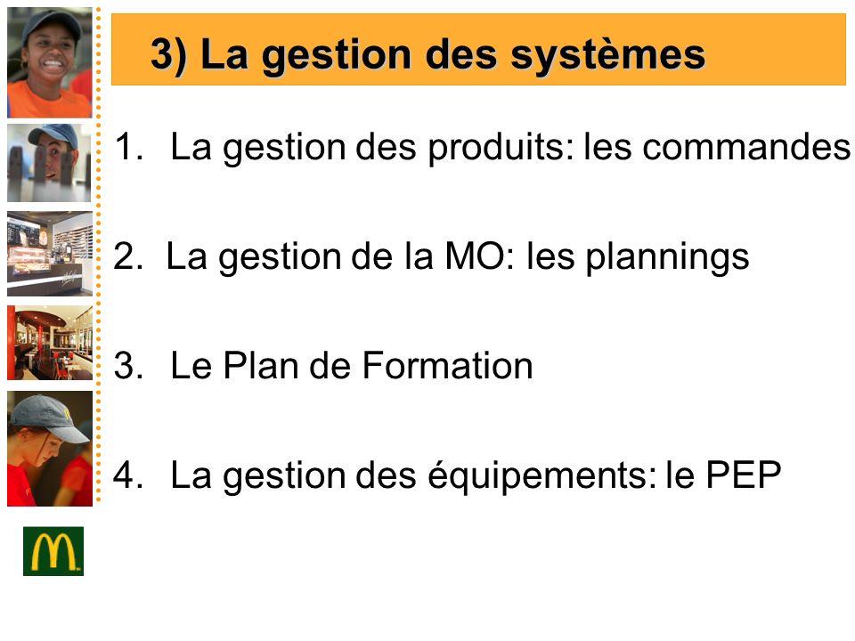 3) La gestion des systèmes