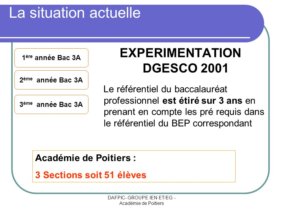 EXPERIMENTATION DGESCO 2001