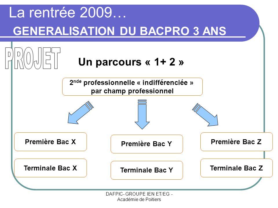 La rentrée 2009… GENERALISATION DU BACPRO 3 ANS
