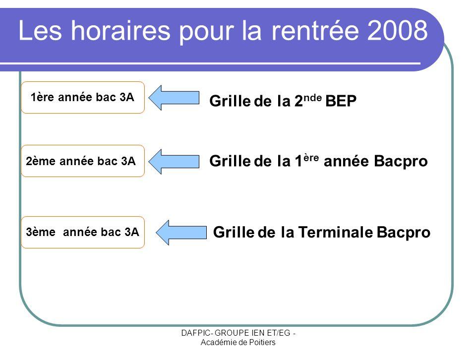 Les horaires pour la rentrée 2008