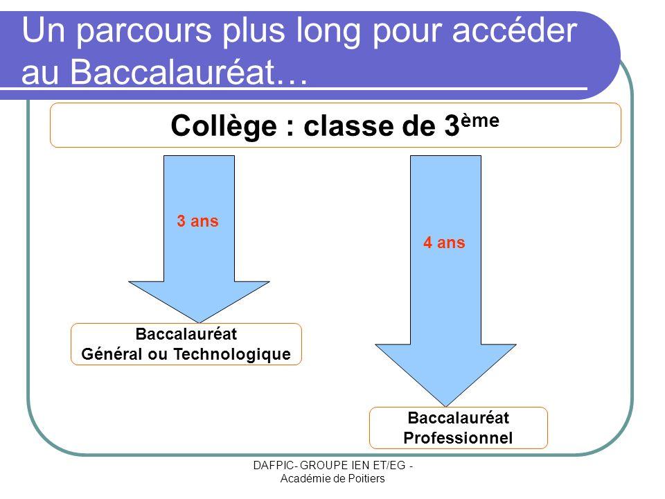 Un parcours plus long pour accéder au Baccalauréat…