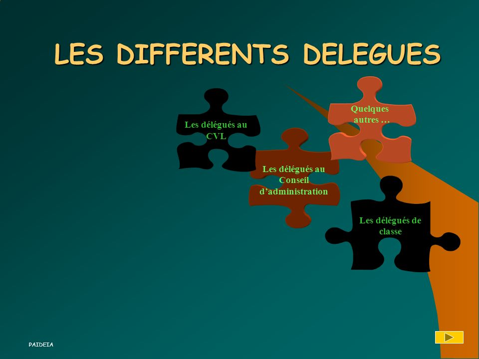 LES DIFFERENTS DELEGUES