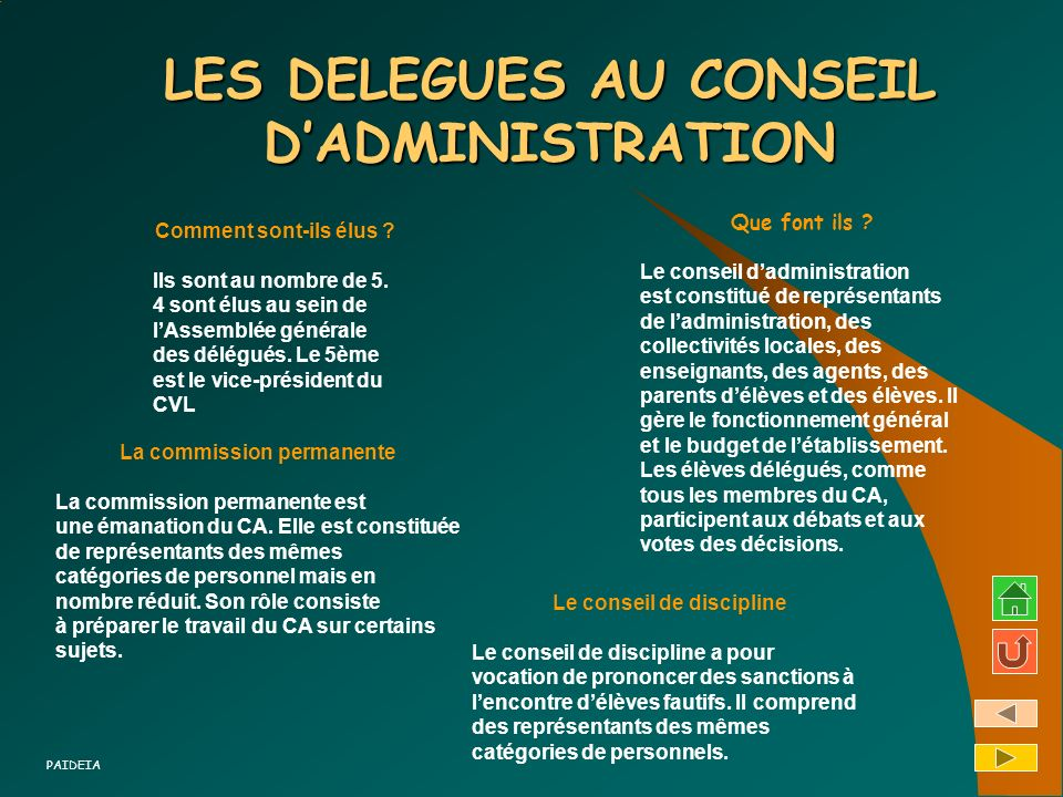 LES DELEGUES AU CONSEIL D'ADMINISTRATION