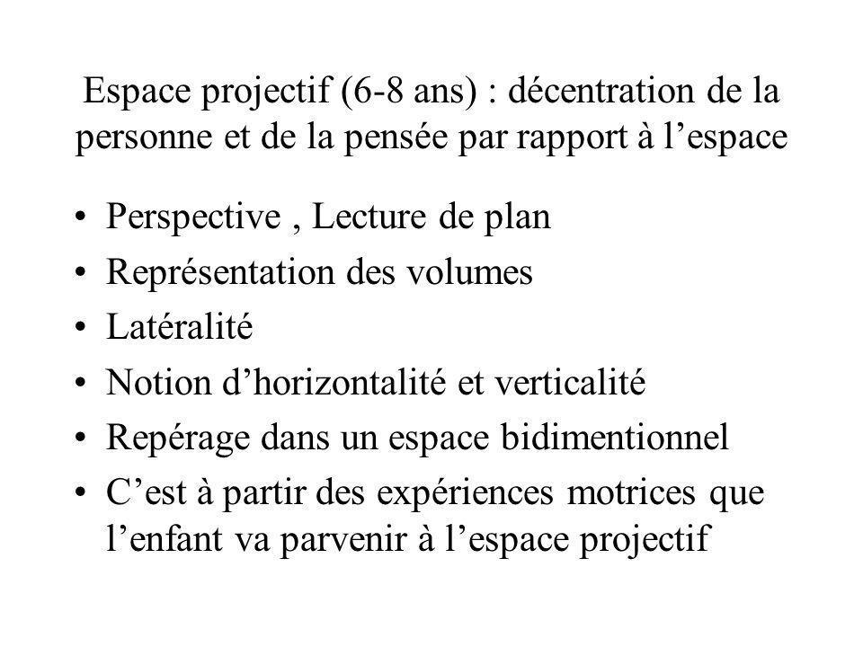 Espace projectif (6-8 ans) : décentration de la personne et de la pensée par rapport à l'espace