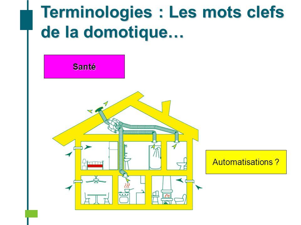 Terminologies : Les mots clefs de la domotique…
