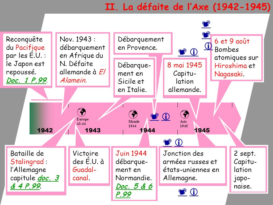 8 mai 1945 Capitu-lation allemande.