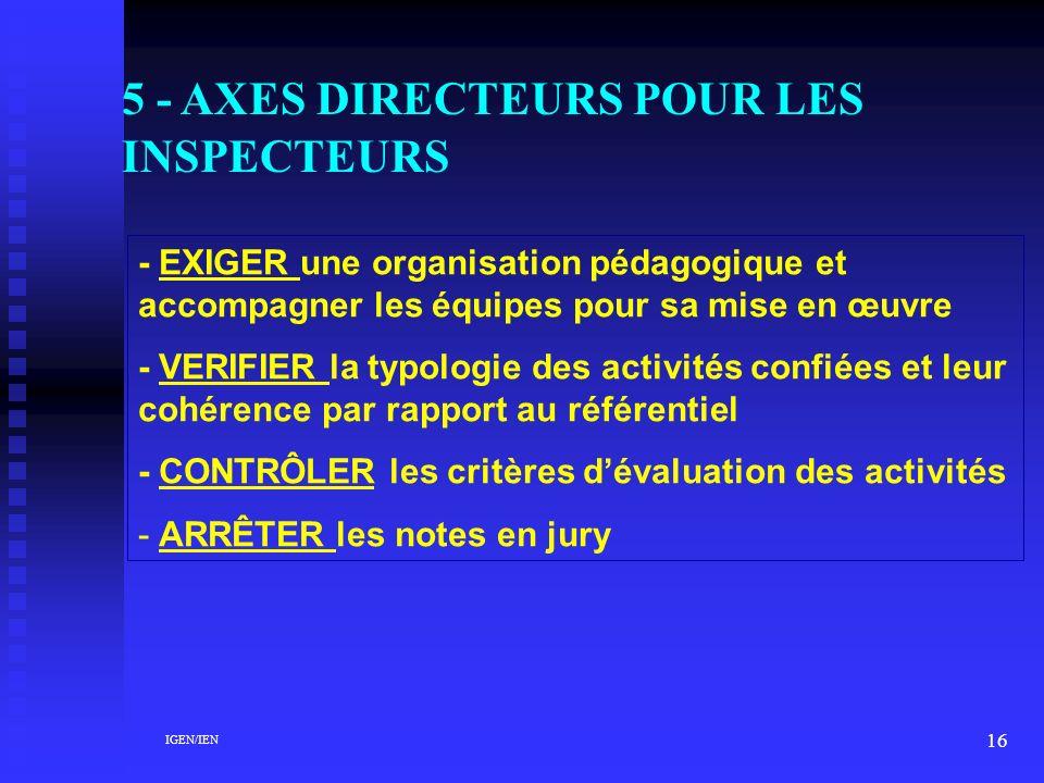 5 - AXES DIRECTEURS POUR LES INSPECTEURS