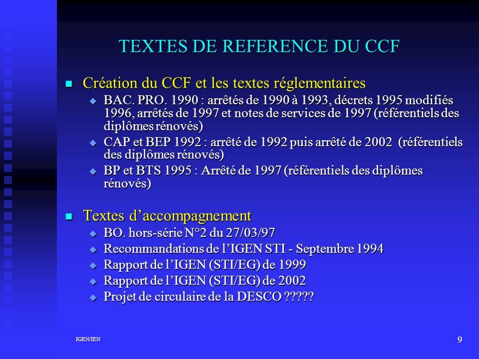 TEXTES DE REFERENCE DU CCF