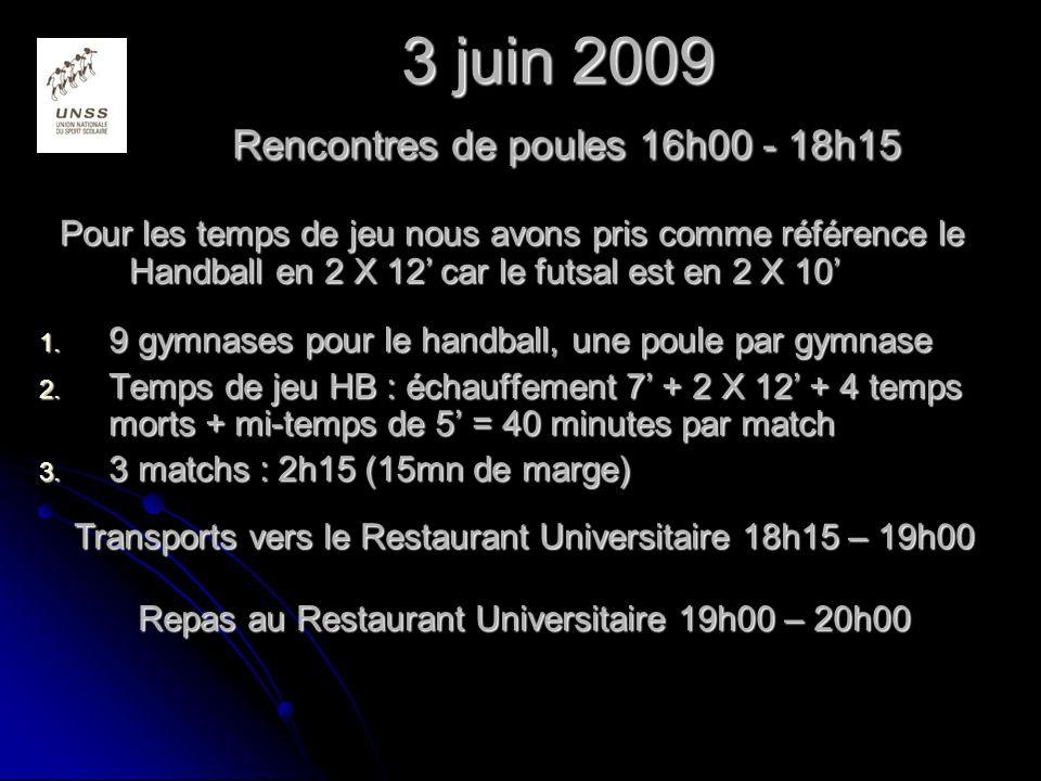 3 juin 2009 Rencontres de poules 16h00 - 18h15